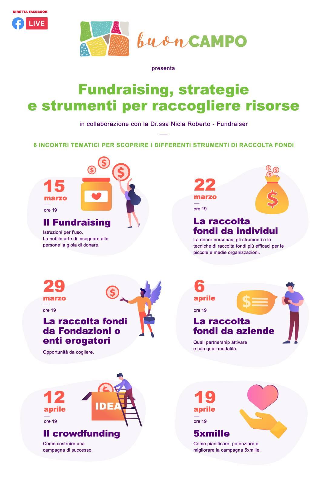 Locandina Fundraising, strategie e strumenti per raccogliere risorse BuonCampo 2021